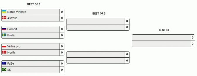 Турнир: ELEAGUE Major 2017: Плей-офф