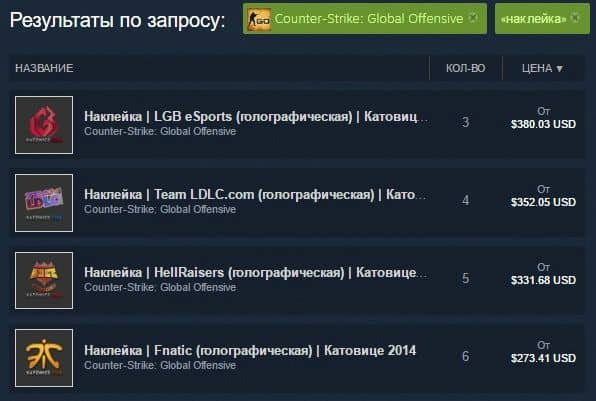 Заработок в Steam на CS GO